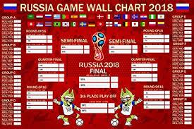 Amazon Com Sea Goodbye Russia World Cup 2018 Stickers