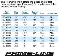 Garage Door Spring Color Code Chart Garage Extension Spring Color Code Garage Free Engine Solid
