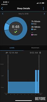 Ideal Sleep Cycle Chart Thursday Tech Tidbit Garmin Rolls Out Sleep Cycle Details
