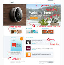 Product Centered Design Examples User Centered Design With Behavioral Marketing