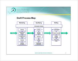 Order Process Flow Chart Template 10 Process Flow Chart Template Free Sample Example