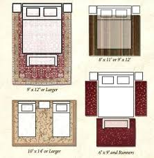Rugs In Bedroom Placement Bedroom Rug Placement Ideas Home Rugs Ideas