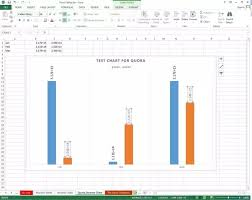 How To Change The Numbers On My Excel Graphs From 10e2 To
