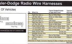 2000 dodge ram 1500 stereo wiring diagram wiring diagram simonand 2011 ram 1500 speaker wiring at 2012 Dodge Ram Radio Wiring Diagram