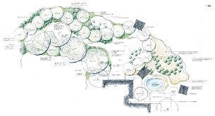 Garden Design Courses Classy Chesapeake Forest Gardens Permaculture Design Certificate Course