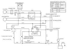 toro z master wiring schematic wiring diagrams best toro 20 hp wiring diagram data wiring diagram husqvarna wiring schematic toro z master wiring schematic