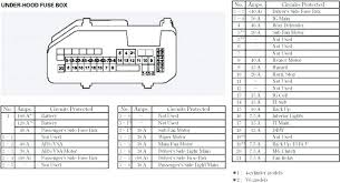 2007 dodge caliber radio wiring diagram 07 charger stereo avenger m fuse box diagram 2007 dodge caliber 07 dodge caliber radio wiring diagram car avenger more inside 2007 fuse wiring diagram 2007 dodge