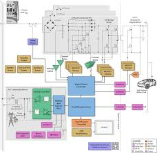 electric car wiring diagram wirdig nissan leaf electric car schematic image wiring diagram