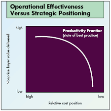 a broad differentiation strategy works best in situations where what is strategy