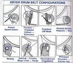 i am replacing the drum belt in my speed queen dryer model graphic