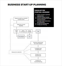 small business startup plan sample technology startup business plan template azzardo