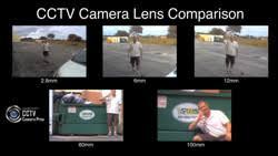 Security Camera Lens Size Comparison