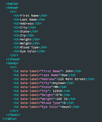 table design css. Accomplishing This Effect Relies On Two Things: The HTML 5 Data- Tag, And CSS :before Pseudo Class. First Thing We Do Is Add Tag To All Of Table Design Css