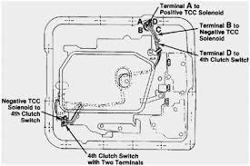 4l60e transmission wiring diagram pretty chevy 700r4 transmission 4l60e transmission wiring diagram good 700r4 shift solenoid wiring of 4l60e transmission wiring diagram pretty chevy