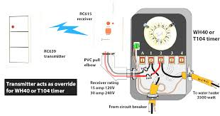 intermatic pool pump wiring just another wiring diagram blog • intermatic pool pump timer pool timer wiring diagram intermatic pool rh floraoflangkawi org hayward pool pump wiring diagram pool pump motors
