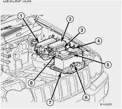1990 jeep wrangler wiring diagram awesome solved i need to see the 1990 jeep wrangler wiring diagram luxury 1991 jeep cherokee laredo fuse box diagram 1991 wiring of
