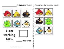 Angry Birds Behavior Chart Angry Birds Behavior Chart