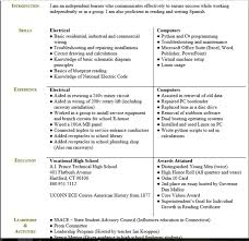 how to perfect your resume polish and perfect your resume or cv by ajaniblackwood