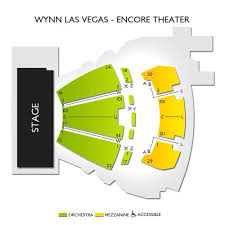 Harry Connick Jr In Las Vegas Tickets Buy At Ticketcity