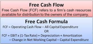 How To Calculate Cashflow Free Cash Flow Efinancemanagement Com