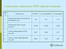 Презентация на тему Тема дипломной работы Учетная политика  7 Социальные показатели