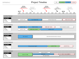 One Year Timeline Template How Do I Present A Project Timeline Business Documents Uk