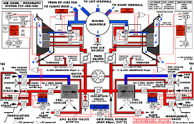 pneumatics schematic