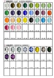 Cat Color Chart Yisheng Jewelry Synthetic Cat Eye Gemstone Color Chart Buy Color Chart Product On Alibaba Com