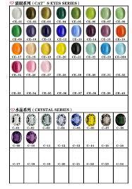 Yisheng Jewelry Synthetic Cat Eye Gemstone Color Chart Buy Color Chart Product On Alibaba Com