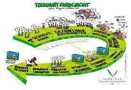 Eurocircuit - Projecten - In Valkenswaard - Gemeente Valkenswaard