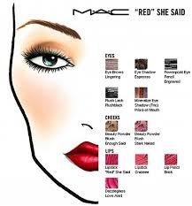 se makeup design template makeup vidalondon by mac makeup templates makeup vidalondon