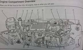 5 things your kids can do your car yummymummyclub ca again these symbols e g brake fluid engine oil etc are usually the same across manufacturers have your child identify them on another family
