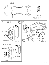wiring diagram for mitsubishi eclipse the wiring diagram 2001 mitsubishi eclipse radio wiring diagram vidim wiring diagram wiring diagram
