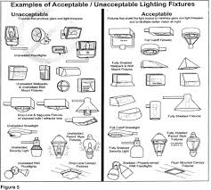 type of lighting fixtures. the following types of fixtures are examples acceptable and unacceptable lighting figure 5 type