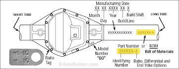 Axle Builder Dana 60 Identification Bom Lookup