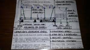 480v 3 phase transformer wiring diagram images dry transformer 480v 3 phase transformer wiring diagram standard design details division 26 electrical