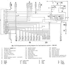 land rover ignition coil wiring diagram data circuit diagram \u2022 ford mustang ignition coil wiring diagram range rover ignition wiring download wiring diagrams u2022 rh wiringdiagramblog today ford ignition coil diagram chevy