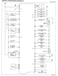 similiar mazda 6 wiring diagram keywords mazda 6 forums mazda 6 forum mazda as well 2004 mazda 6 wiring diagram