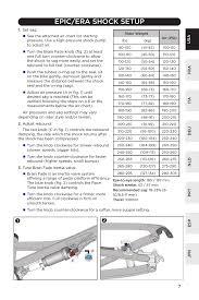 Epic Era Shock Setup Specialized Afr Rear Shock Enduro Sl