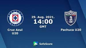 Cruz Azul U20 - Pachuca U20 live ...
