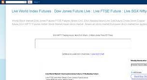 Us Dow Jones Live Chart Access Liveworldmarket Blogspot Com Live World Index