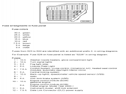 00 vw golf fuse diagram data wiring diagrams \u2022 2000 vw passat fuse box layout 2013 vw golf fuse diagram luxury 2013 vw passat fuse box diagram rh mommynotesblogs com vw