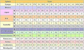 Sweden Christian Louboutin Shoe Measurements D659c 5c0c6