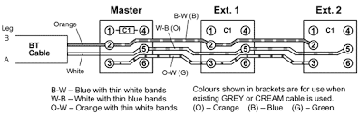diag2_600 gif Telephone Wiring Diagram Uk b w = blue with thin white bands w b = white with thin blue bands o w = orange with thin white bands telephone wiring diagram wires