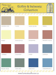 Fusion Mineral Paint Color Chart How We Developed Fusion Mineral Paint