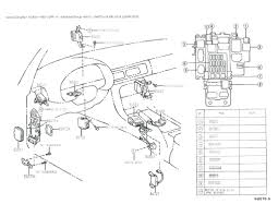 1994 Honda Civic Fuse Box Diagram