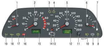 Что означают значки на приборной панели автомобиля ВАЗ  Стрелочные индикаторы