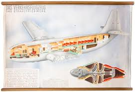 Educational Chart Of An Airplane 1952