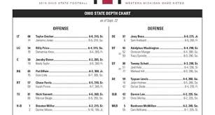 Ohio State Western Michigan 2015 Depth Chart No Change At