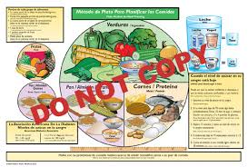 food plate in spanish.  Food To Food Plate In Spanish